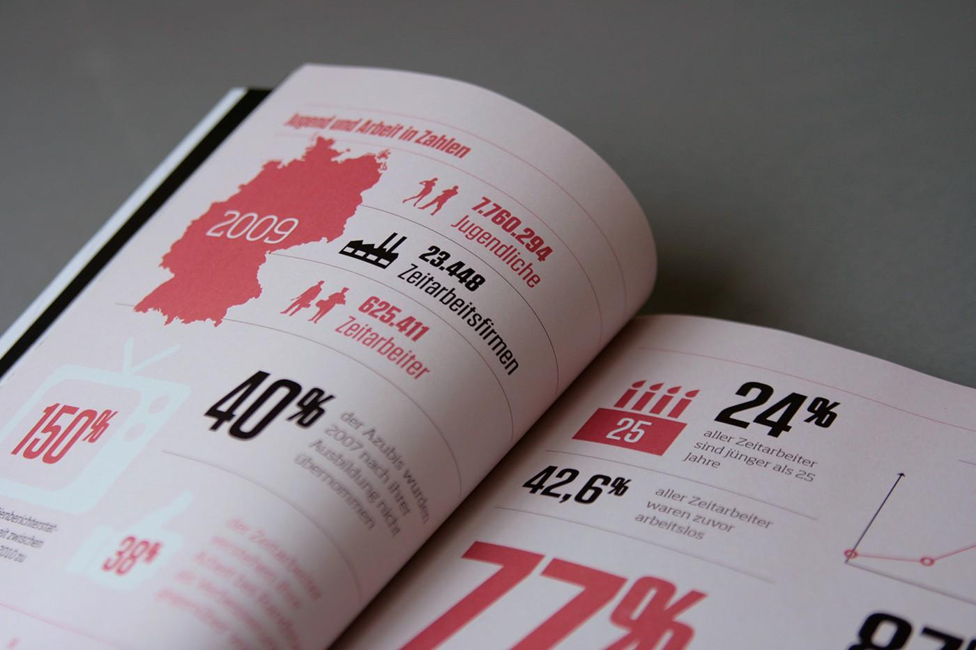 Unstitute / Randstad Book design by upstruct